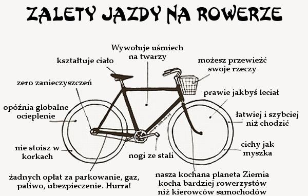 Droga inspiracji - zalety rower.jpg